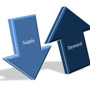 How Supply and Demand is Affecting the World's Energy Market